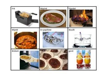 Vocabulaire illustré pour décrire les différents types de cuisson
