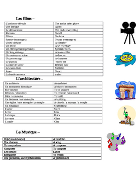 Vocabulaire vocabulary french  art musique cinema peinture
