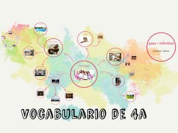 Vocabulario 4A (Realidades 1) Prezi