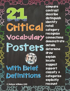 Vocabulary Posters Critical Tier 2 Academic