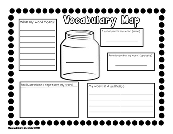 Vocabulary Chart