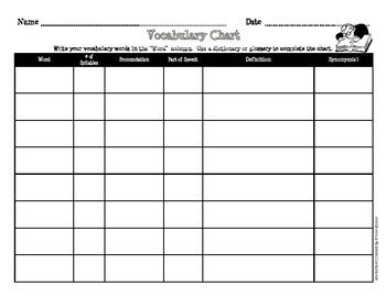Vocabulary Chart Worksheet