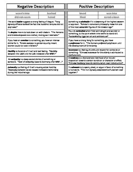 Vocabulary Cheat Sheet for Positive Negative Descriptive Terms