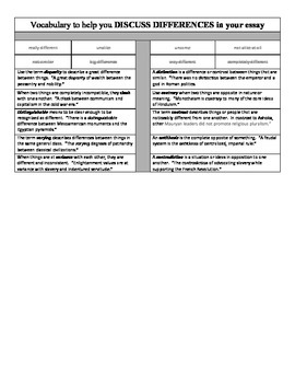 Vocabulary Cheat Sheet to Discuss Differences