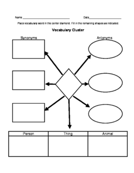 Vocabulary Cluster Graphic Organizer