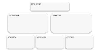 Vocabulary Definition Chart