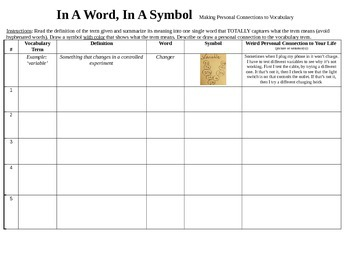 STEM/NGSS/Common Core Vocab Development Template: In A Wor