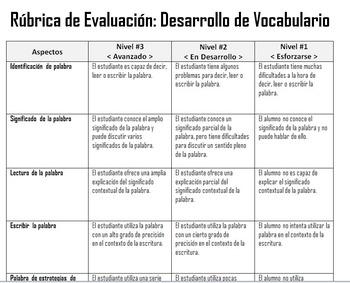 DUAL LANGUAGE Vocabulary Evaluation Rubric in Spanish Rúbr
