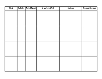 Vocabulary Exploration Chart