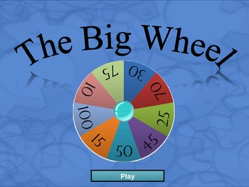 Vocabulary Games Spin The Wheel