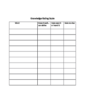 Vocabulary Knowledge Rating Scale