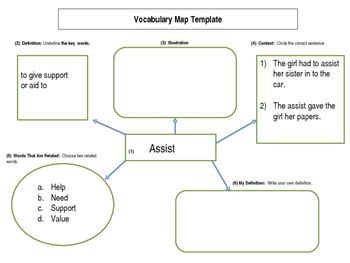 Vocabulary Maps - editable
