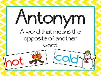 Vocabulary Posters