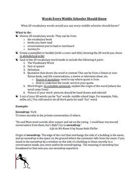 Vocabulary Project, Dictionary Activity, Vocabulary Unit A