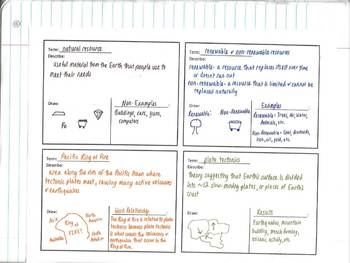 Vocabulary Squares Template, Explanations, and Examples