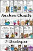 Vocabulary Strategies Anchor Charts (Vocabulary Posters)