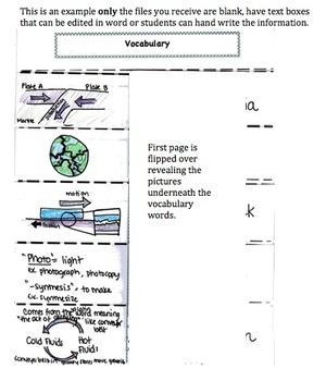 "Vocabulary Study Flip ""Booklet"" for all Grades & Subjects"