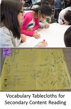 Vocabulary Tablecloths for Secondary Content Reading