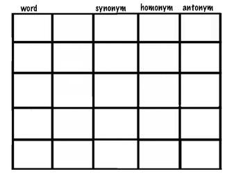 Vocabulary Template 5x5 Word/Blank/Synonym/Antonym/Homonym