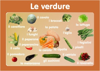 Vocabulary Vegetables Poster  in Italian. A3 size. Primary