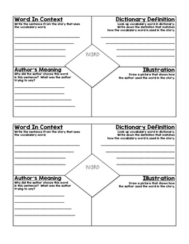 Vocabulary Word Meaning Map