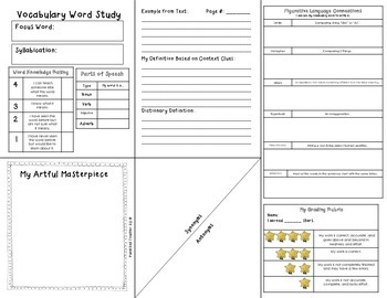 Vocabulary Word Study Map