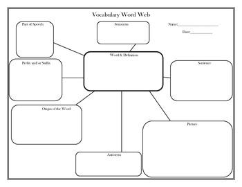 Vocabulary Word Web