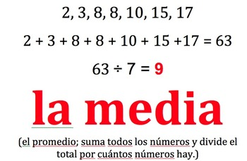Vocabulary cards- Mean, median, mode, range (English & Spanish)