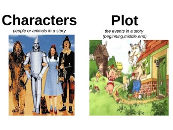 Vocabulary, reading, story elements, word wall, language arts,