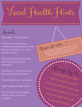 Vocal Health Hints Poster