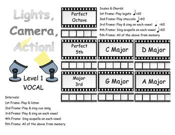 Voice Level 1 MOVIE Scales & Intervals