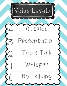 Voice Level Chart - Chevron and Chalkboard Theme