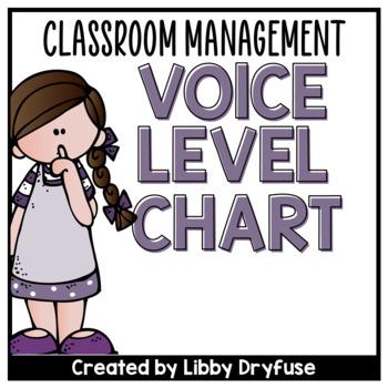 Voice Level Chart {Bright Chevron}