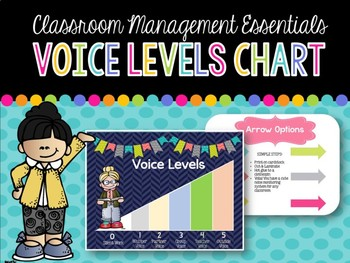 Voice Levels Chart *Editable*
