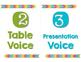 Voice Levels Mini Posters - Classroom Management - Freebie!
