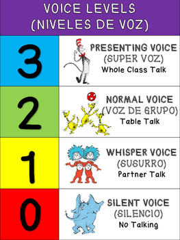 Voice Levels Poster (Spanish-English)