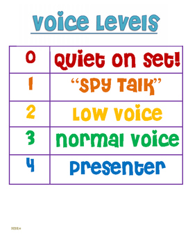 Voice Levels Visual