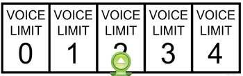 Voice Limit Slider Scale (Noise Level Indication System) E