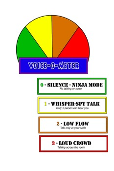Voice-O-Meter