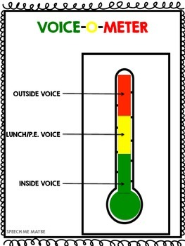 Voice-O-Meter Visual