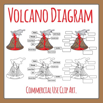 Volcano Diagram Clip Art Set for Commercial Use