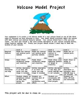 Volcano Model Project