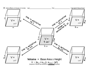 Volume 04: Calculating Volume + Side's Effect on Volume of Cubes