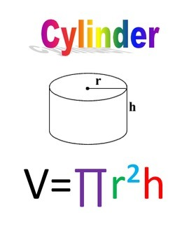 Volume of Cone Cylinder and Sphere posters to print and hang