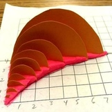 Volume of Solids with Known Cross-Sections Activity
