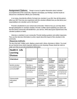 Volunteerism assignment and rubric grade 6 Alberta Program