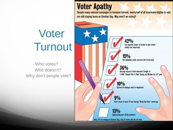 Voter Turnout Power Point