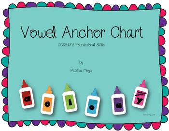 Vowel Anchor Chart