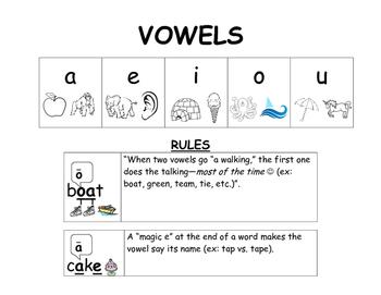 Vowel Cheat Sheet