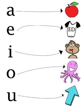 Vowel Extension Chart